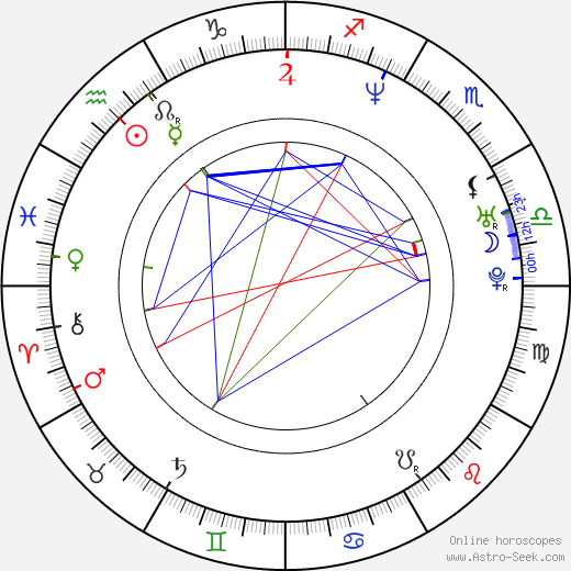 Vincent Walsh birth chart, Vincent Walsh astro natal horoscope, astrology