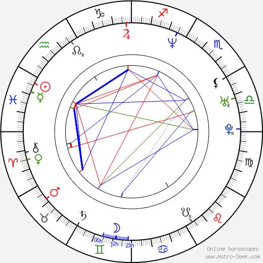 Won Poong-Yeon astro natal birth chart, Won Poong-Yeon horoscope, astrology