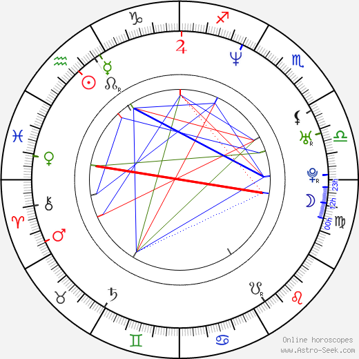 Zoë Keating birth chart, Zoë Keating astro natal horoscope, astrology