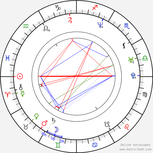 Alexander Kapranos tema natale, oroscopo, Alexander Kapranos oroscopi gratuiti, astrologia