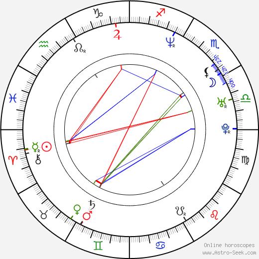 Andrew Bowen astro natal birth chart, Andrew Bowen horoscope, astrology