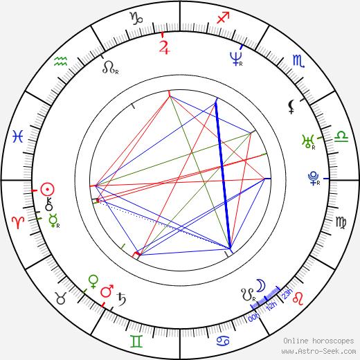 Anthony Leondis tema natale, oroscopo, Anthony Leondis oroscopi gratuiti, astrologia