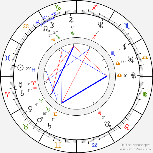 Benjamin Diamond birth chart, biography, wikipedia 2019, 2020
