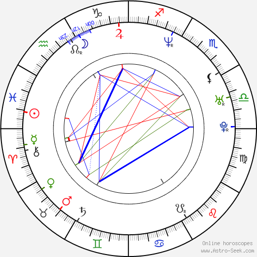 Benjamin Diamond birth chart, Benjamin Diamond astro natal horoscope, astrology