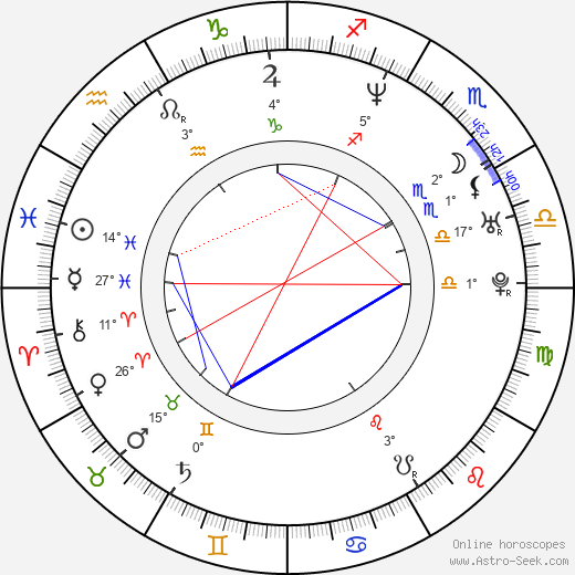 Brittney Powell birth chart, biography, wikipedia 2018, 2019
