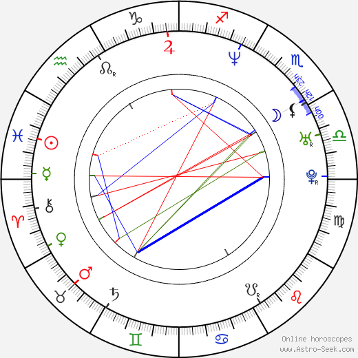 Brittney Powell astro natal birth chart, Brittney Powell horoscope, astrology