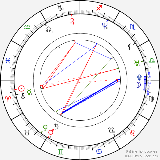 Cam Cronin astro natal birth chart, Cam Cronin horoscope, astrology