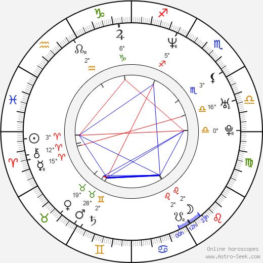 Charlie Creed-Miles birth chart, biography, wikipedia 2019, 2020