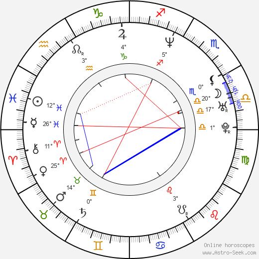 Christian Oliver birth chart, biography, wikipedia 2020, 2021