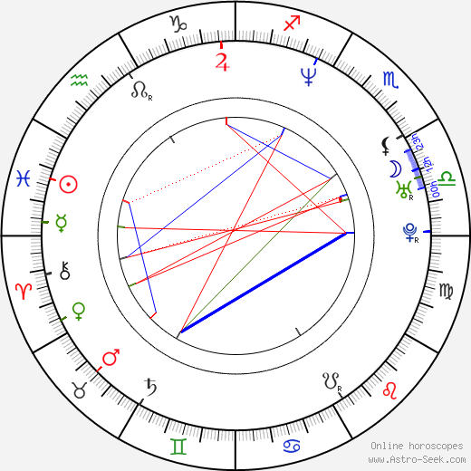 Christian Oliver birth chart, Christian Oliver astro natal horoscope, astrology