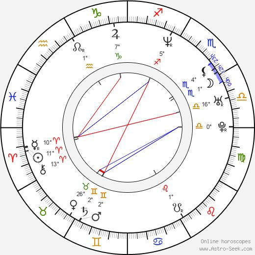 Dale DaBone birth chart, biography, wikipedia 2018, 2019