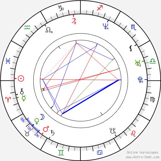 Dane Cook birth chart, Dane Cook astro natal horoscope, astrology