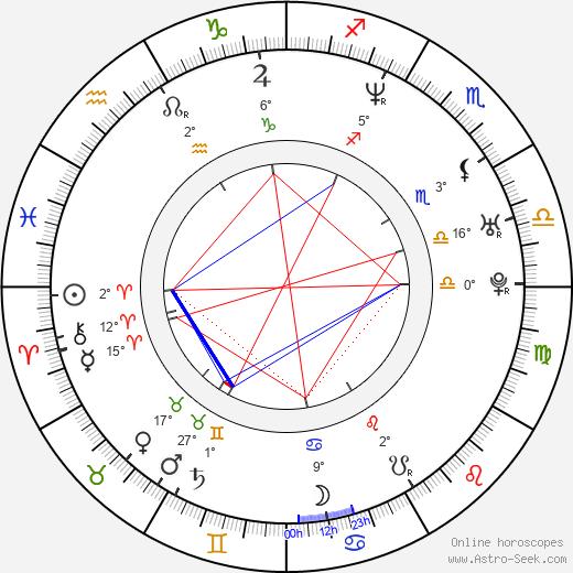Dax Griffin birth chart, biography, wikipedia 2019, 2020