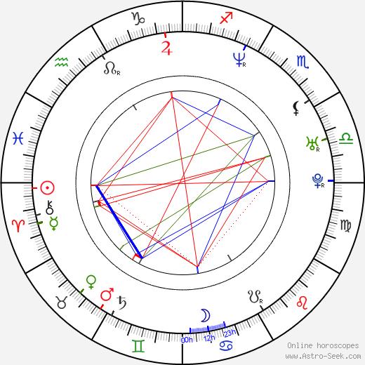 Dax Griffin astro natal birth chart, Dax Griffin horoscope, astrology