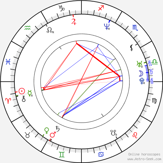 Ed Vassallo tema natale, oroscopo, Ed Vassallo oroscopi gratuiti, astrologia