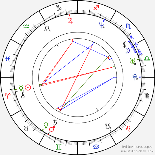 Elena Babenko astro natal birth chart, Elena Babenko horoscope, astrology