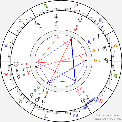 Gabriel Olds birth chart, biography, wikipedia 2018, 2019