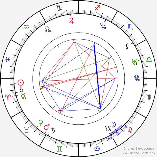 Gabriel Olds astro natal birth chart, Gabriel Olds horoscope, astrology