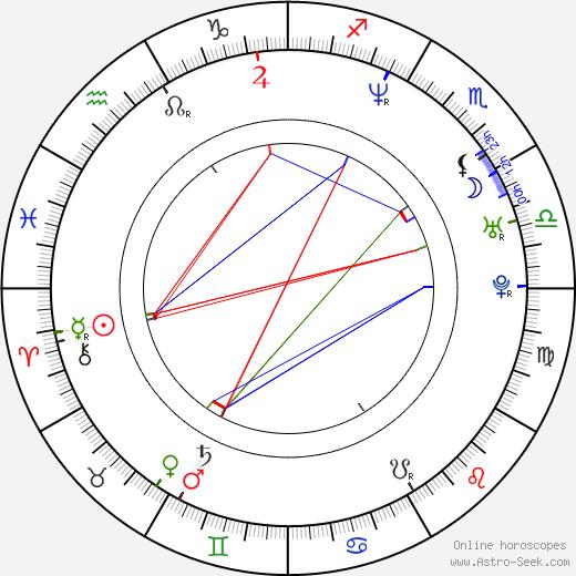 Hanna Manu astro natal birth chart, Hanna Manu horoscope, astrology
