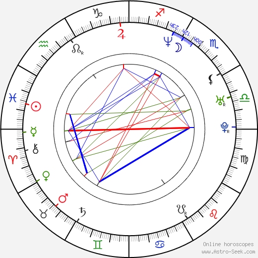 Jaret Reddick birth chart, Jaret Reddick astro natal horoscope, astrology