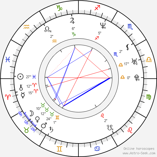 Jo Blankenburg birth chart, biography, wikipedia 2018, 2019