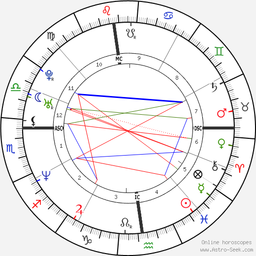 John Salvi astro natal birth chart, John Salvi horoscope, astrology