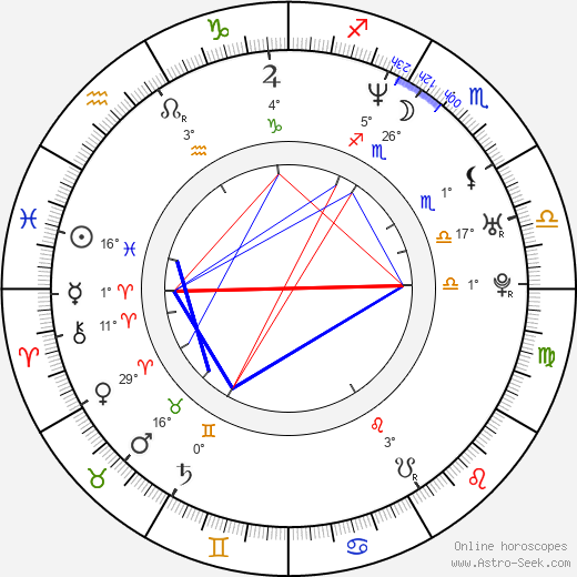 Julian Simpson birth chart, biography, wikipedia 2019, 2020