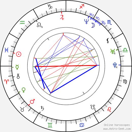 Julian Simpson astro natal birth chart, Julian Simpson horoscope, astrology