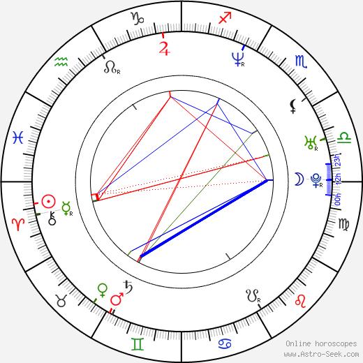 Junichi Suwabe tema natale, oroscopo, Junichi Suwabe oroscopi gratuiti, astrologia