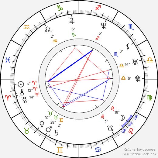 Kami Garcia birth chart, biography, wikipedia 2020, 2021