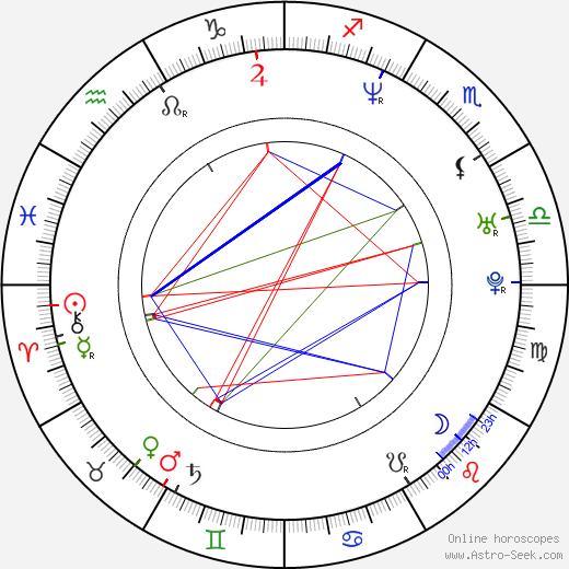 Kami Garcia birth chart, Kami Garcia astro natal horoscope, astrology