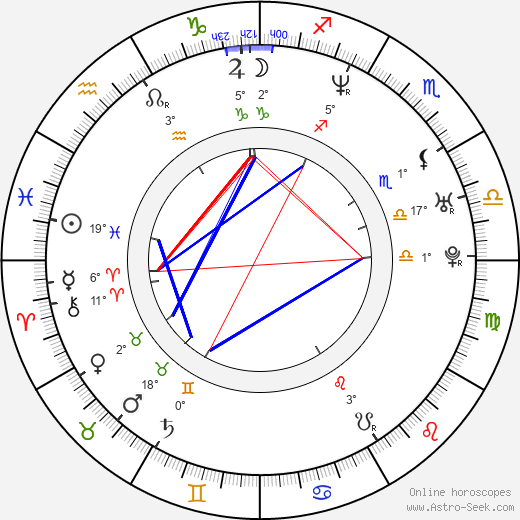 Kathrin Feistl birth chart, biography, wikipedia 2019, 2020