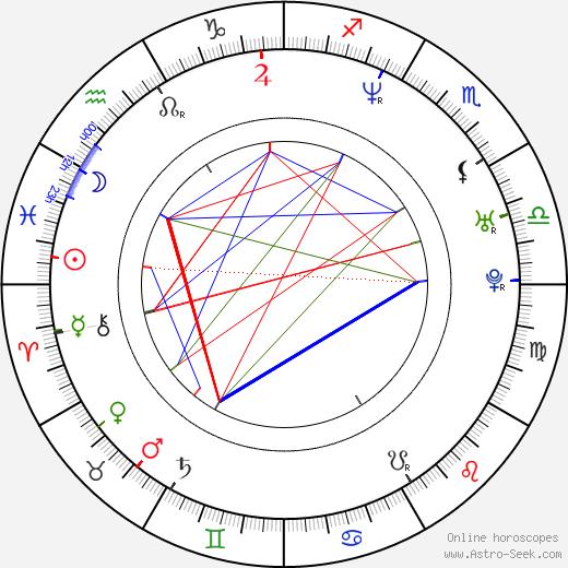 Kiara Hunter astro natal birth chart, Kiara Hunter horoscope, astrology