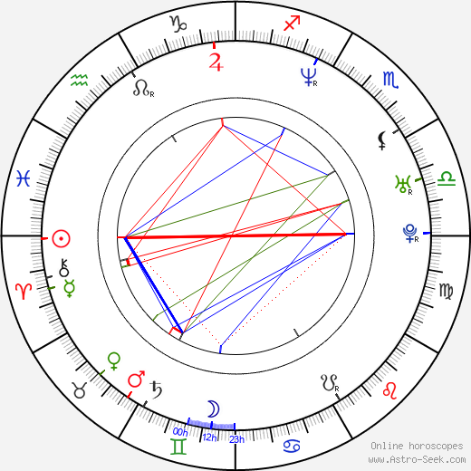 Kilien Stengel день рождения гороскоп, Kilien Stengel Натальная карта онлайн