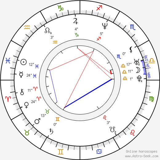 Kimani Ray Smith birth chart, biography, wikipedia 2019, 2020