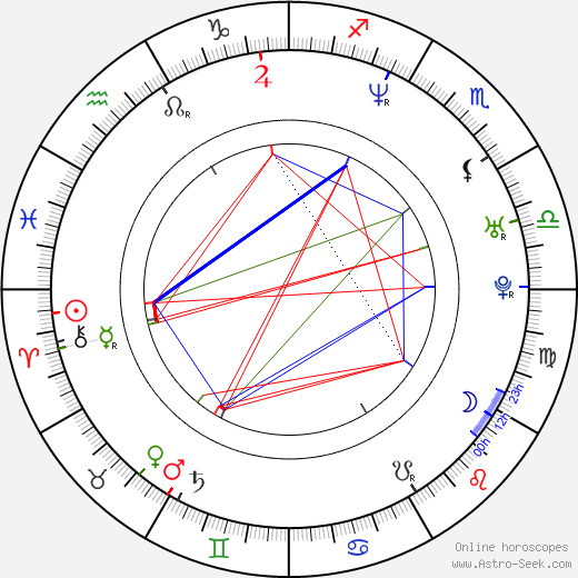 Lasse Rimmer astro natal birth chart, Lasse Rimmer horoscope, astrology