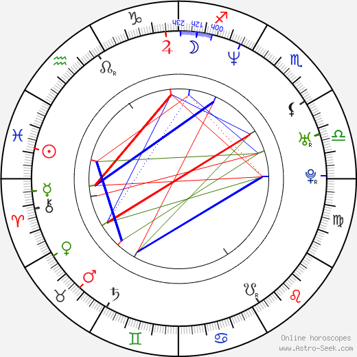 Lee Demarbre astro natal birth chart, Lee Demarbre horoscope, astrology