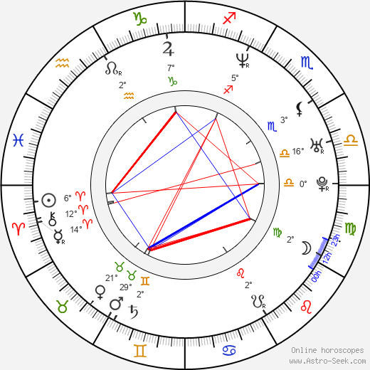 Leslie Mann birth chart, biography, wikipedia 2019, 2020