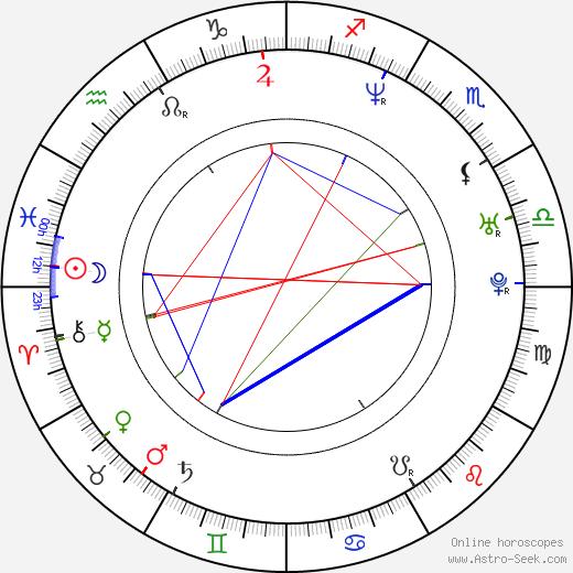 Марк Хоппус Mark Hoppus день рождения гороскоп, Mark Hoppus Натальная карта онлайн