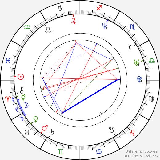 Mia Hamm tema natale, oroscopo, Mia Hamm oroscopi gratuiti, astrologia
