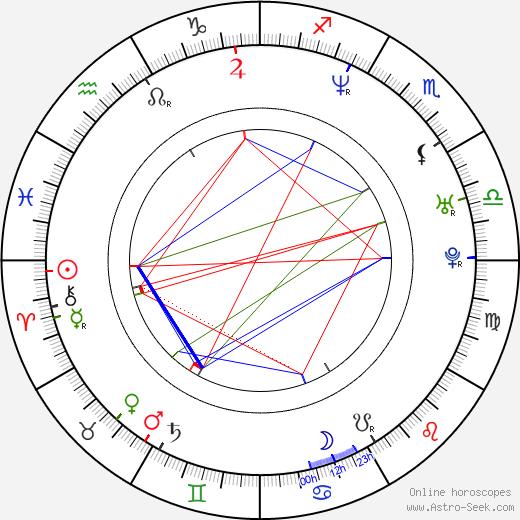 Nadja Hüpscher astro natal birth chart, Nadja Hüpscher horoscope, astrology