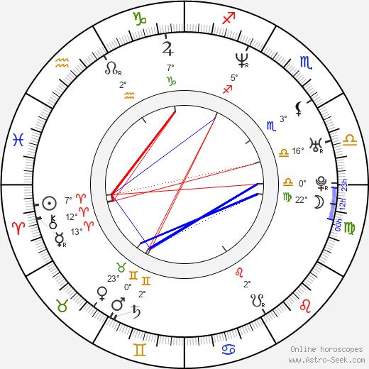 Nick Frost birth chart, biography, wikipedia 2018, 2019