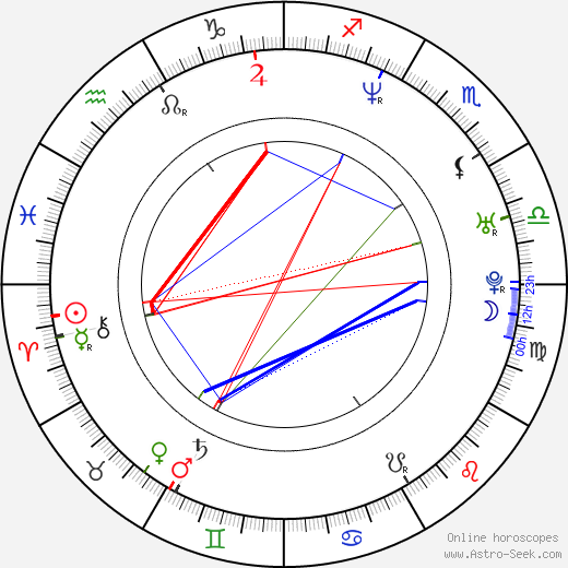 Nick Frost astro natal birth chart, Nick Frost horoscope, astrology