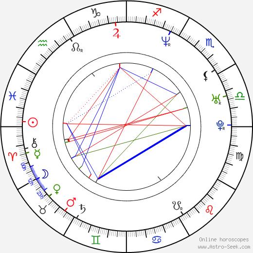 Oliver Macready birth chart, Oliver Macready astro natal horoscope, astrology