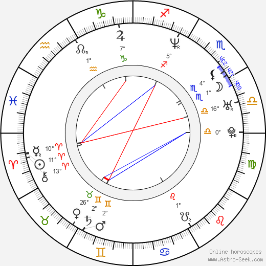 R. D. Robb birth chart, biography, wikipedia 2018, 2019