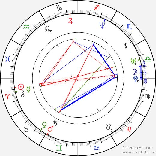 Sabrina Impacciatore astro natal birth chart, Sabrina Impacciatore horoscope, astrology