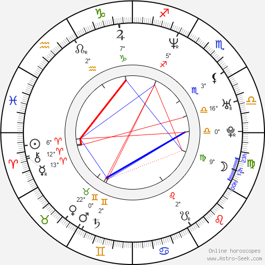 Serhan Yavaş birth chart, biography, wikipedia 2019, 2020