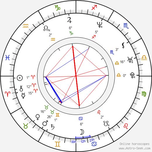 Shawn Bradley birth chart, biography, wikipedia 2018, 2019