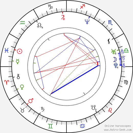 Tim Bergmann astro natal birth chart, Tim Bergmann horoscope, astrology