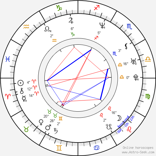 Tom Putnam birth chart, biography, wikipedia 2019, 2020